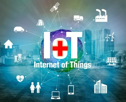 Internet of Things is transforming healthcare