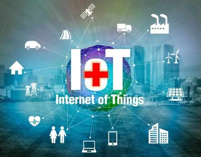 Image result for How the Internet of Things is Transforming Healthcare