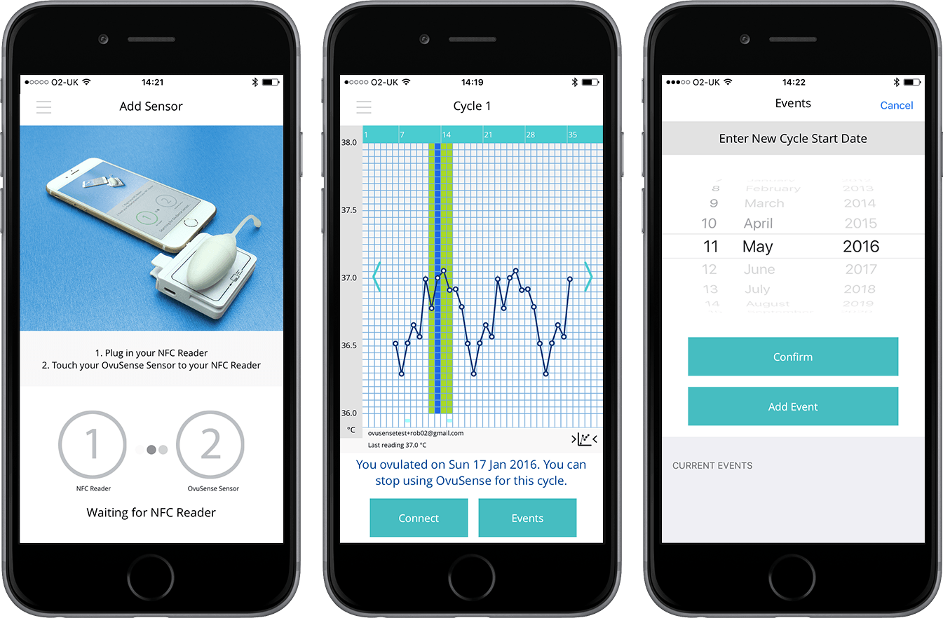 Fertility App Development & Medical Device Ovulation Calculator